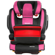 Автокресло RECARO MONZA NOVA IS SEATFIX PINK